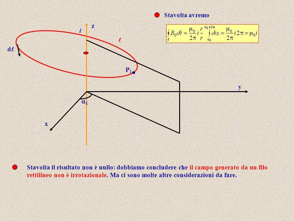 Stavolta avremo z. i.  a1. P1. d y. x. Stavolta il risultato non è nullo: dobbiamo concludere che il campo generato da un filo.