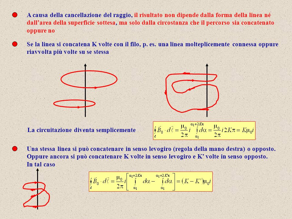A causa della cancellazione del raggio, il risultato non dipende dalla forma della linea né