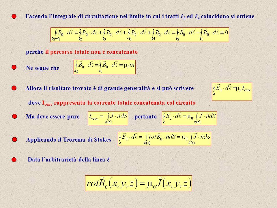 Facendo l'integrale di circuitazione nel limite in cui i tratti 3 ed 4 coincidono si ottiene