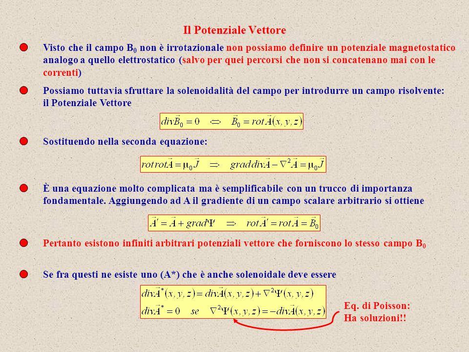 Il Potenziale Vettore Visto che il campo B0 non è irrotazionale non possiamo definire un potenziale magnetostatico.