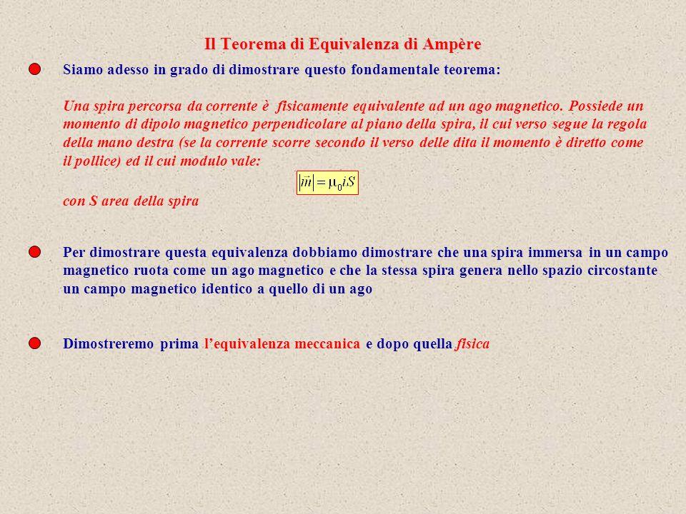 Il Teorema di Equivalenza di Ampère