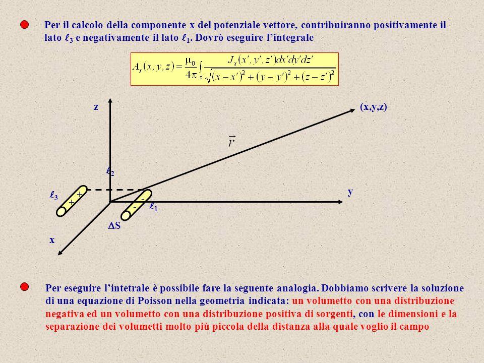 Per il calcolo della componente x del potenziale vettore, contribuiranno positivamente il