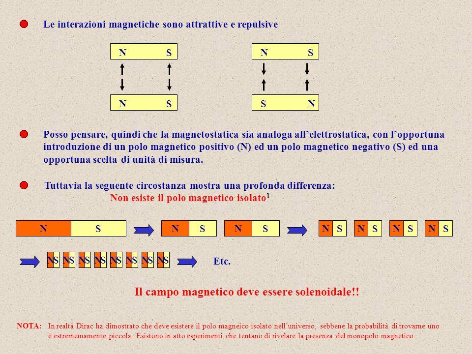 Il campo magnetico deve essere solenoidale!!