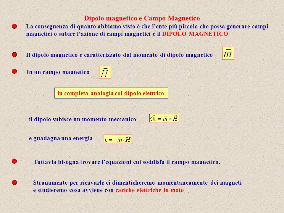 Dipolo magnetico e Campo Magnetico