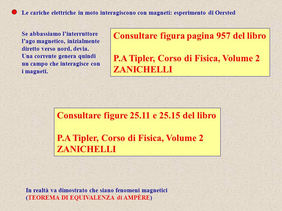 Consultare figura pagina 957 del libro