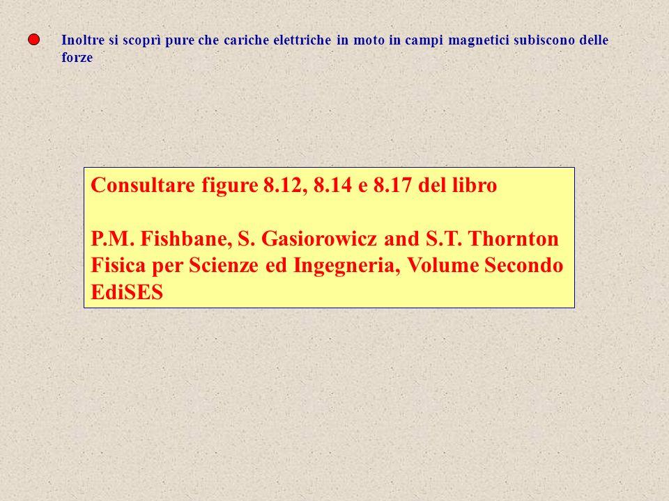 Consultare figure 8.12, 8.14 e 8.17 del libro