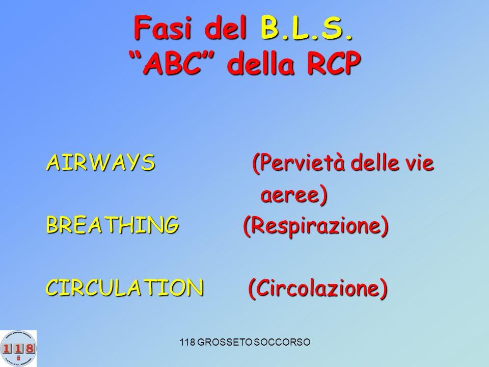 Fasi del B.L.S. ABC della RCP
