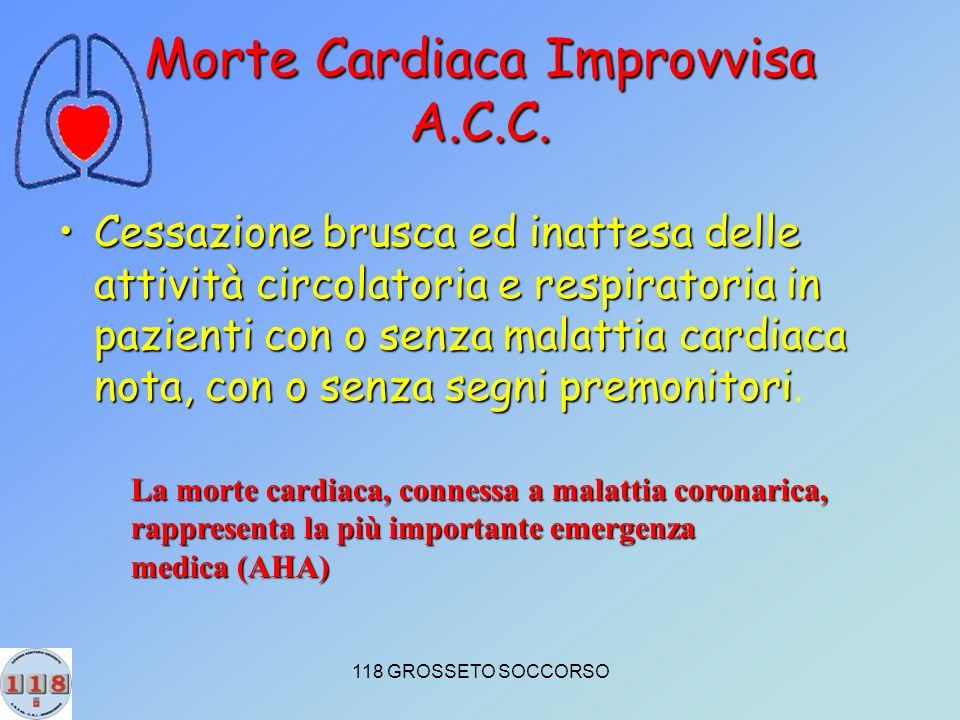Morte Cardiaca Improvvisa A.C.C.