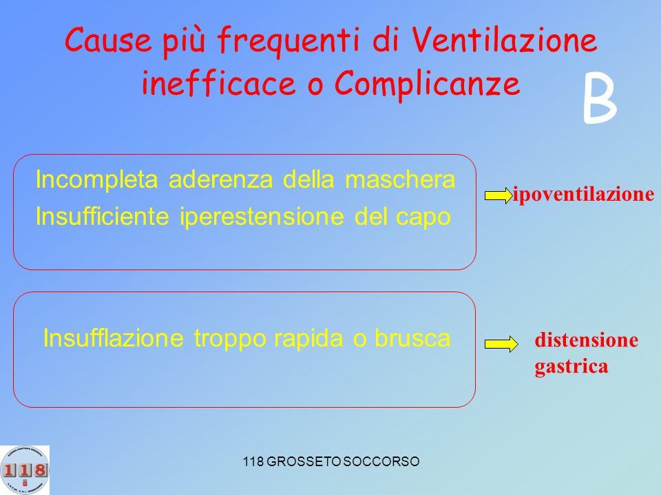 Cause più frequenti di Ventilazione inefficace o Complicanze