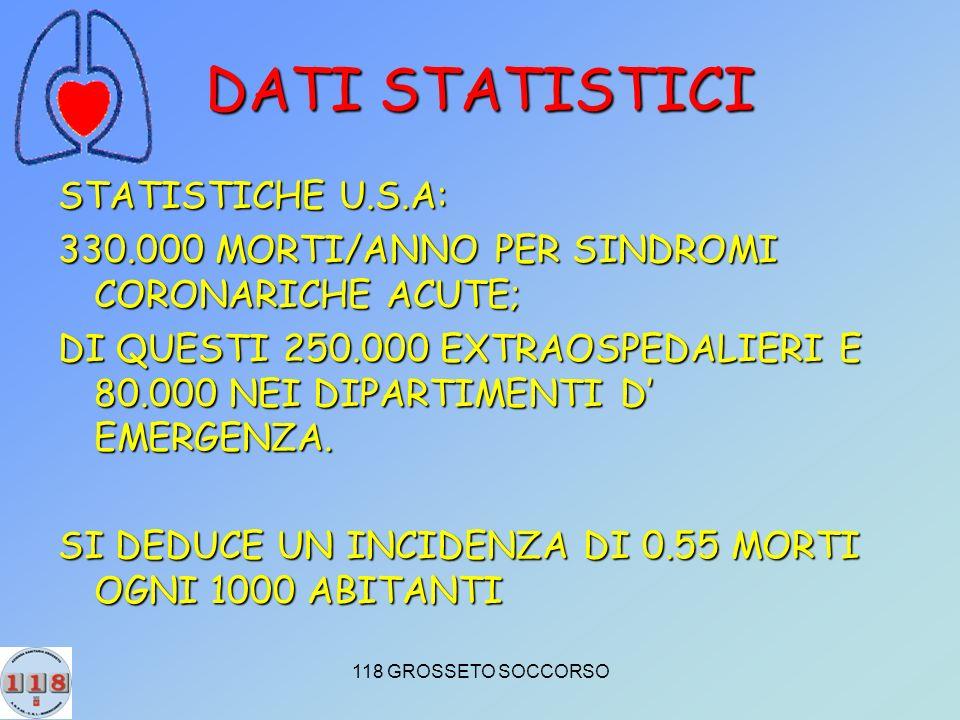 DATI STATISTICI STATISTICHE U.S.A: