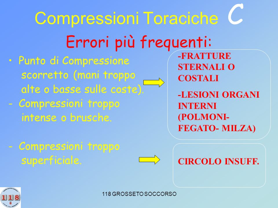 Compressioni Toraciche C Errori più frequenti: