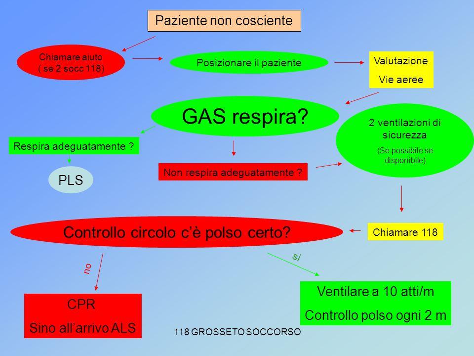 GAS respira Controllo circolo c'è polso certo Paziente non cosciente