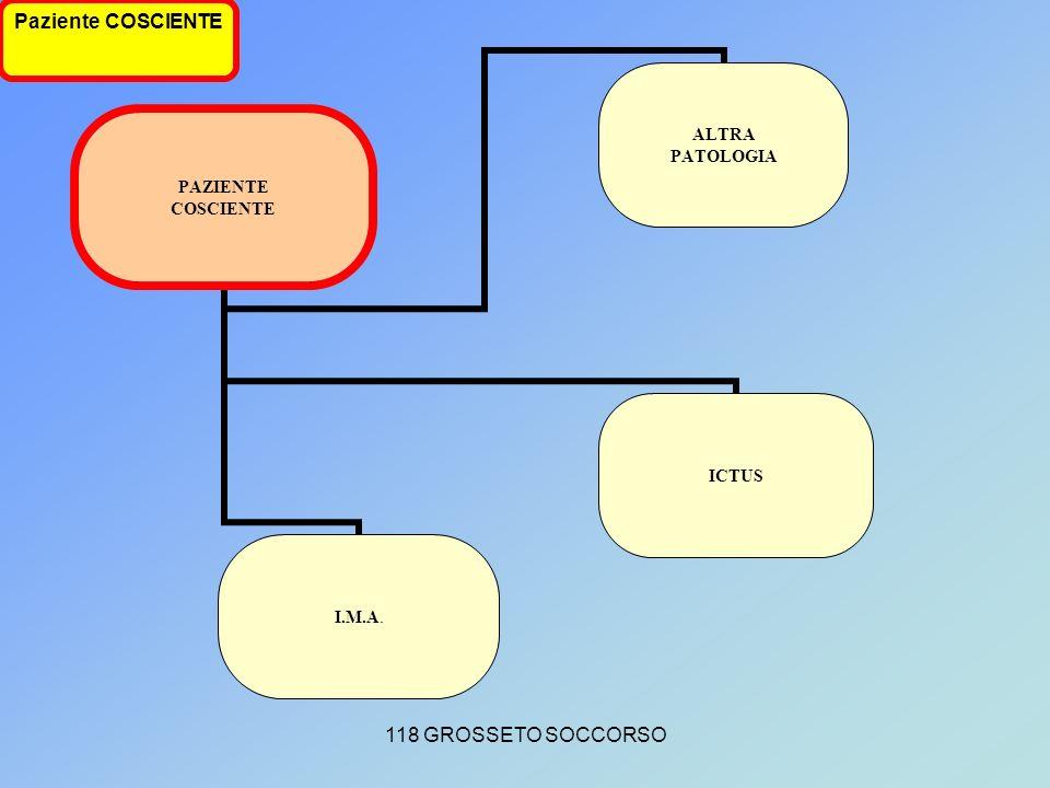 Paziente COSCIENTE 118 GROSSETO SOCCORSO