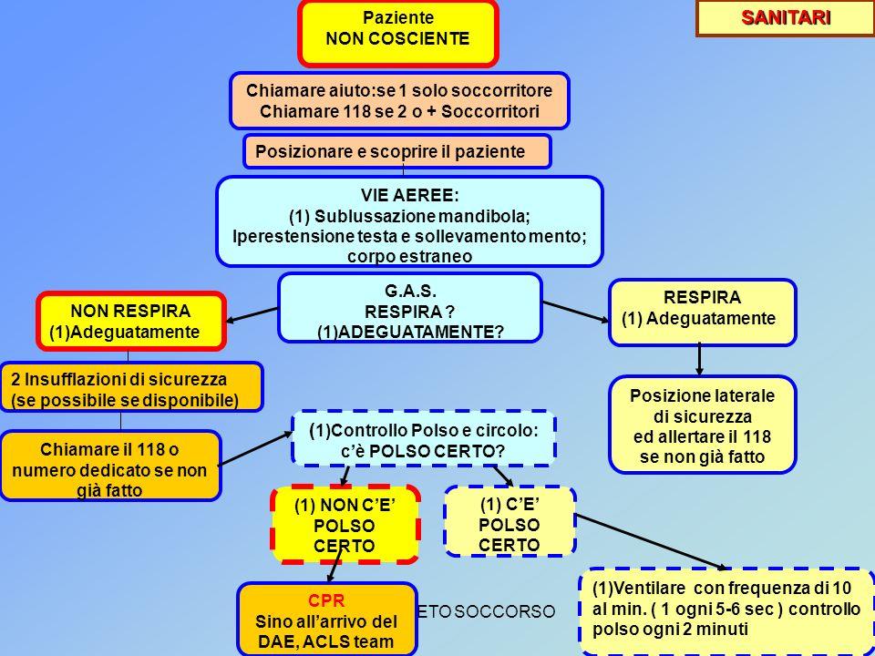 SANITARI (1)Controllo Polso e circolo: c'è POLSO CERTO