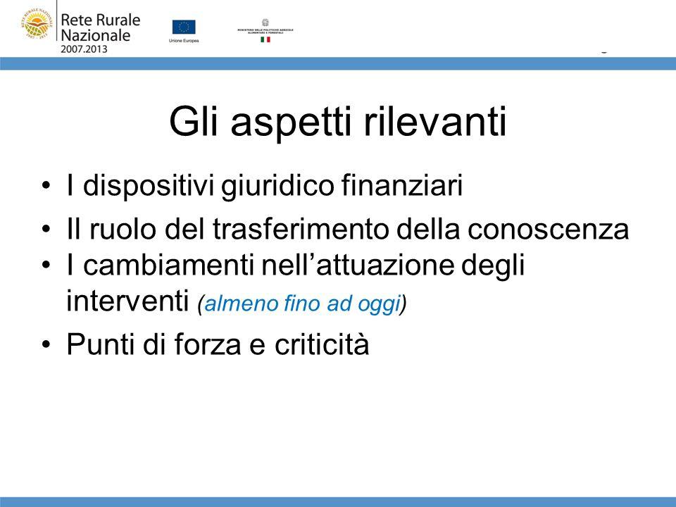 Gli aspetti rilevanti I dispositivi giuridico finanziari