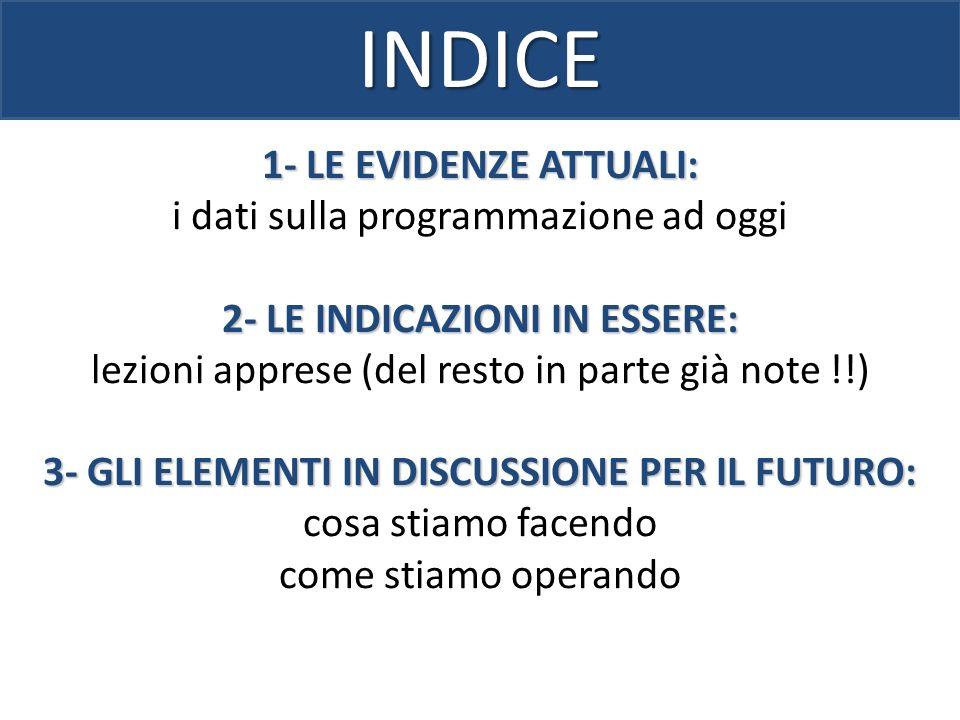 INDICE 1- LE EVIDENZE ATTUALI: i dati sulla programmazione ad oggi