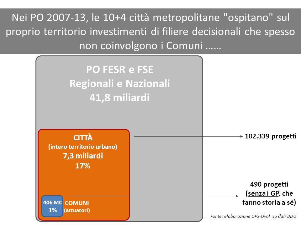 PO FESR e FSE Regionali e Nazionali 41,8 miliardi