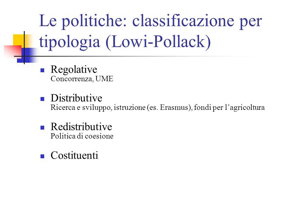 Le politiche: classificazione per tipologia (Lowi-Pollack)
