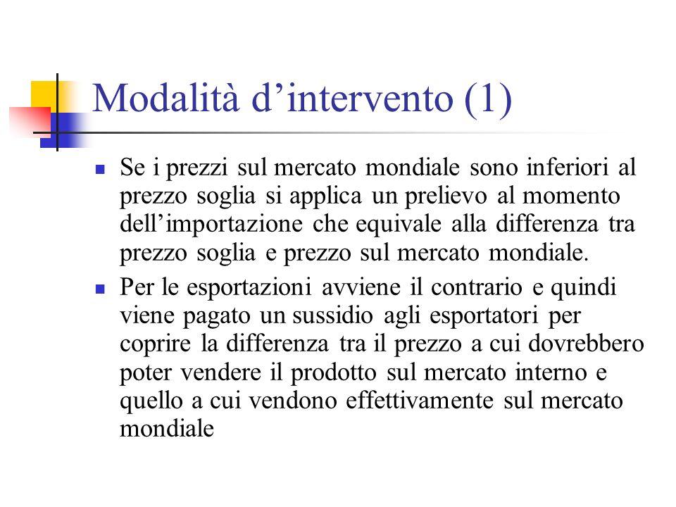 Modalità d'intervento (1)