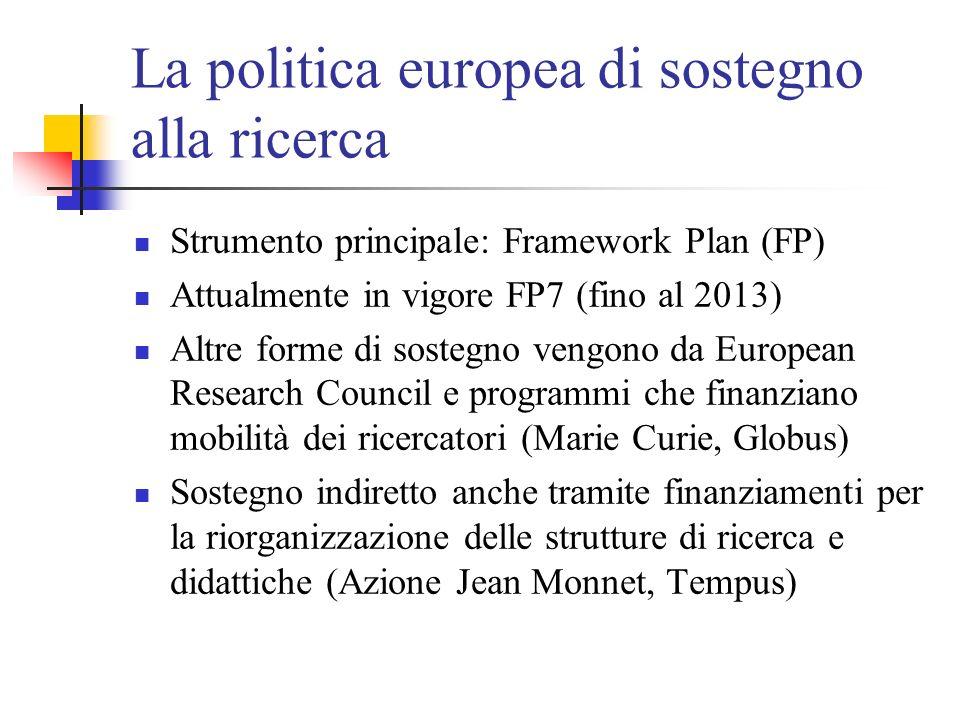 La politica europea di sostegno alla ricerca