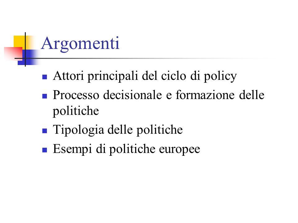 Argomenti Attori principali del ciclo di policy