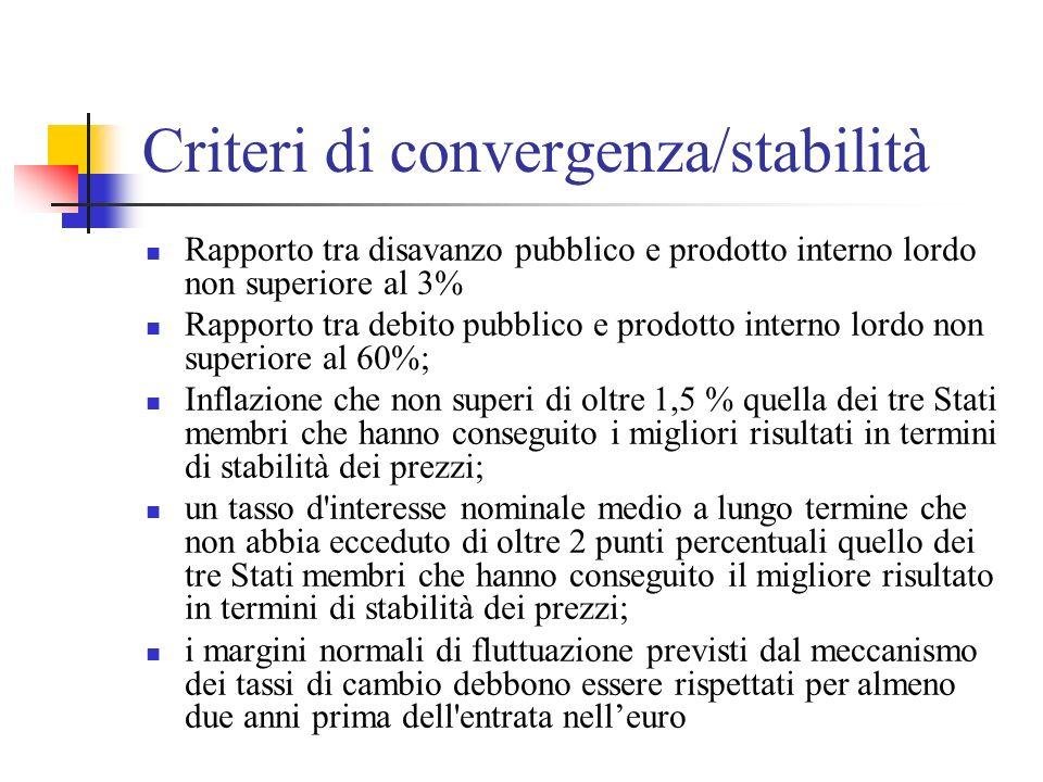 Criteri di convergenza/stabilità