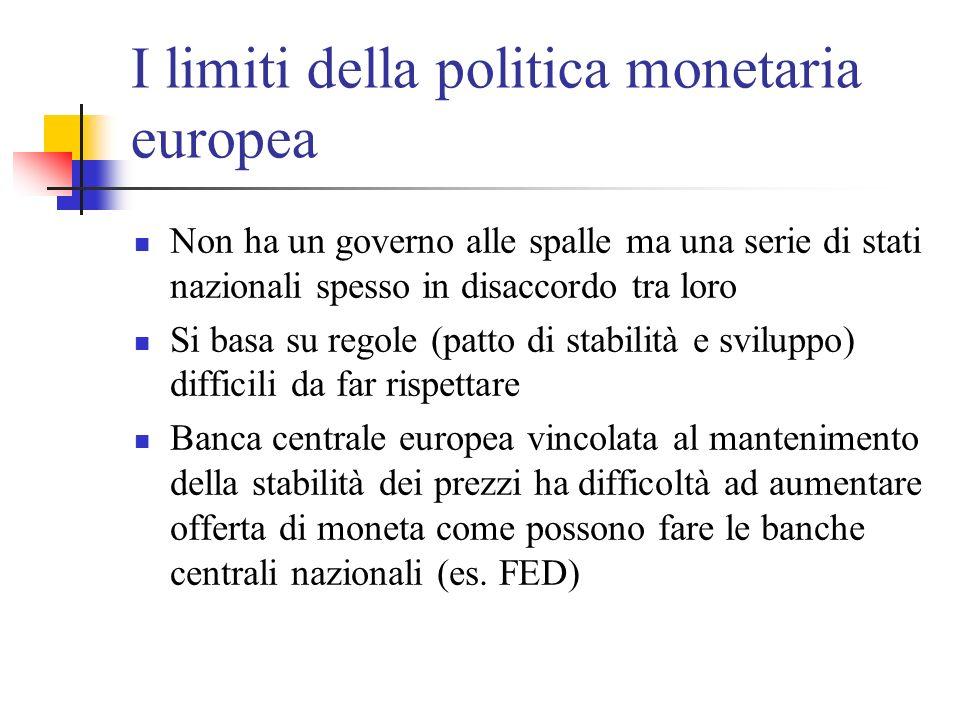 I limiti della politica monetaria europea