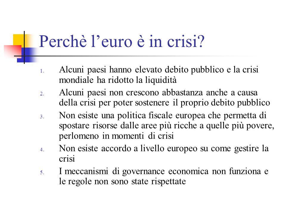 Perchè l'euro è in crisi