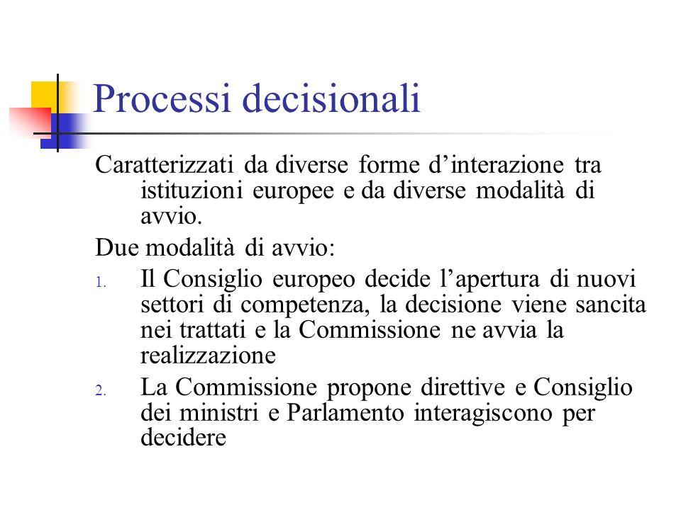 Processi decisionaliCaratterizzati da diverse forme d'interazione tra istituzioni europee e da diverse modalità di avvio.