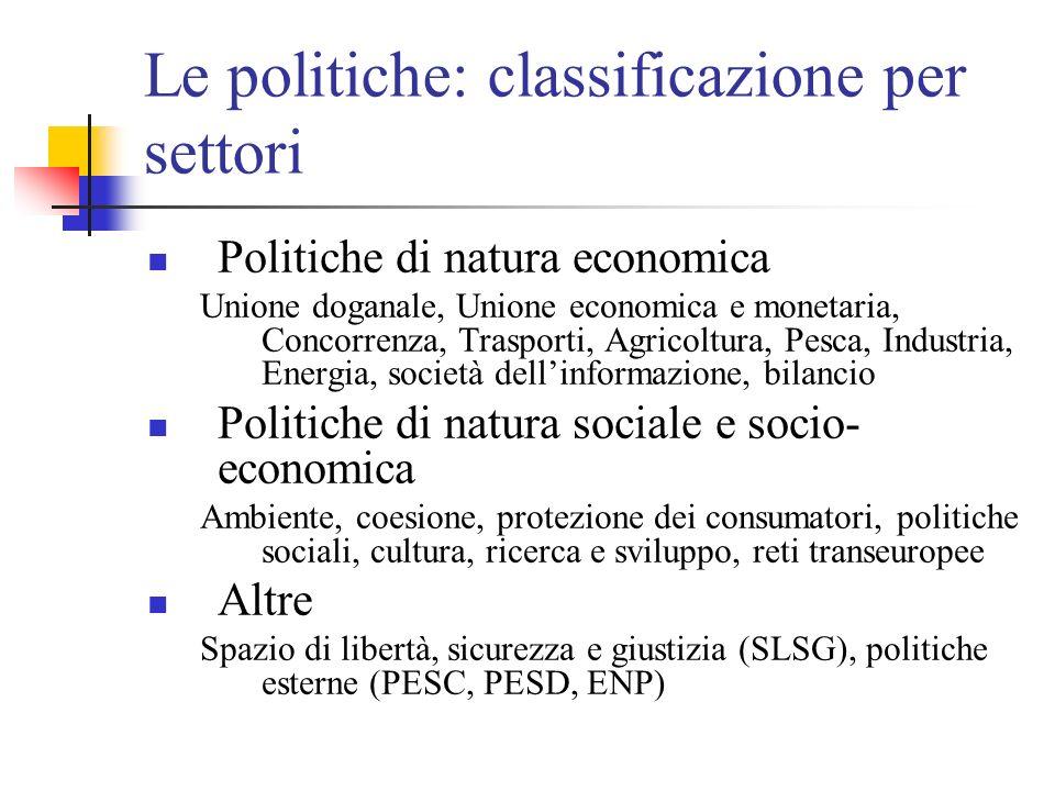 Le politiche: classificazione per settori