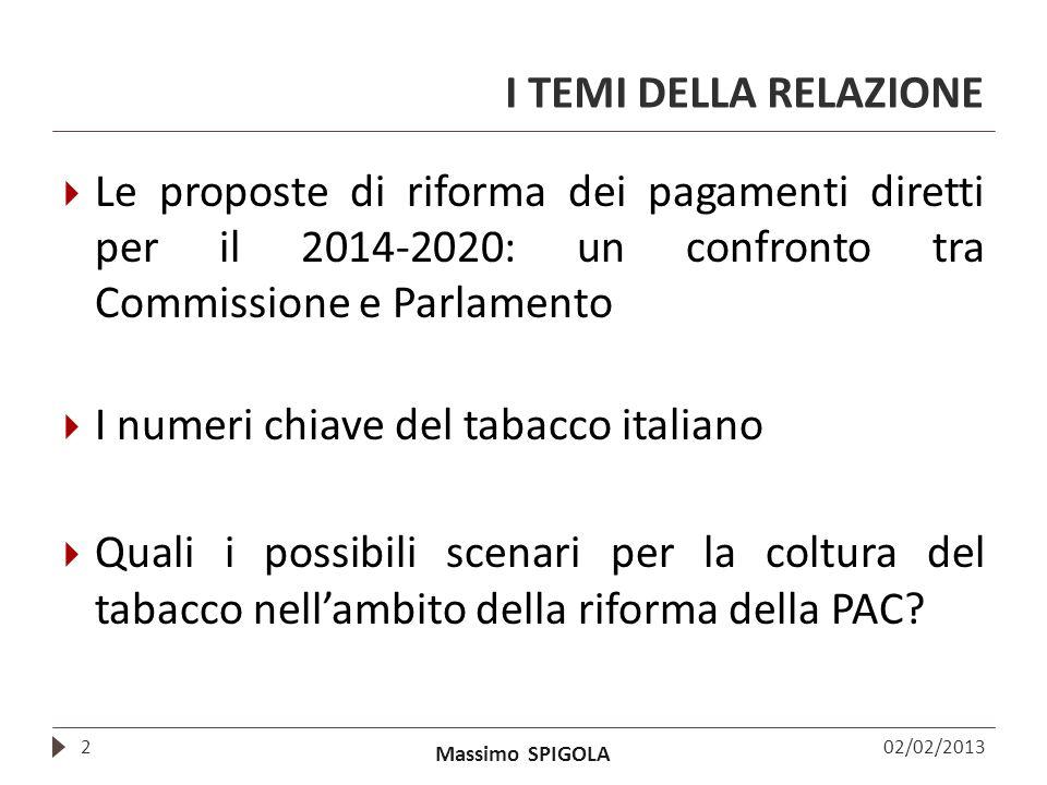 I numeri chiave del tabacco italiano