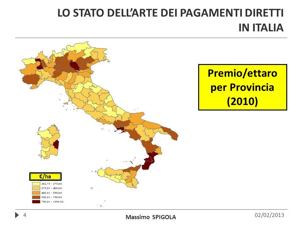 LO STATO DELL'ARTE DEI PAGAMENTI DIRETTI IN ITALIA