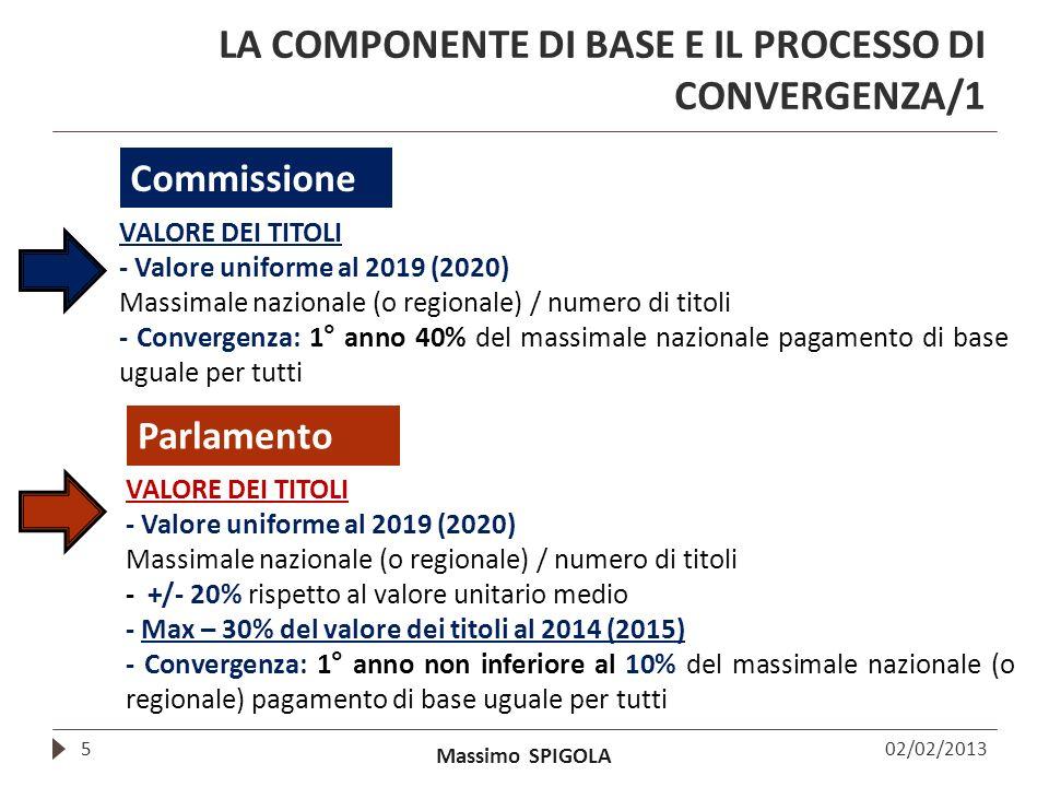 LA COMPONENTE DI BASE E IL PROCESSO DI CONVERGENZA/1