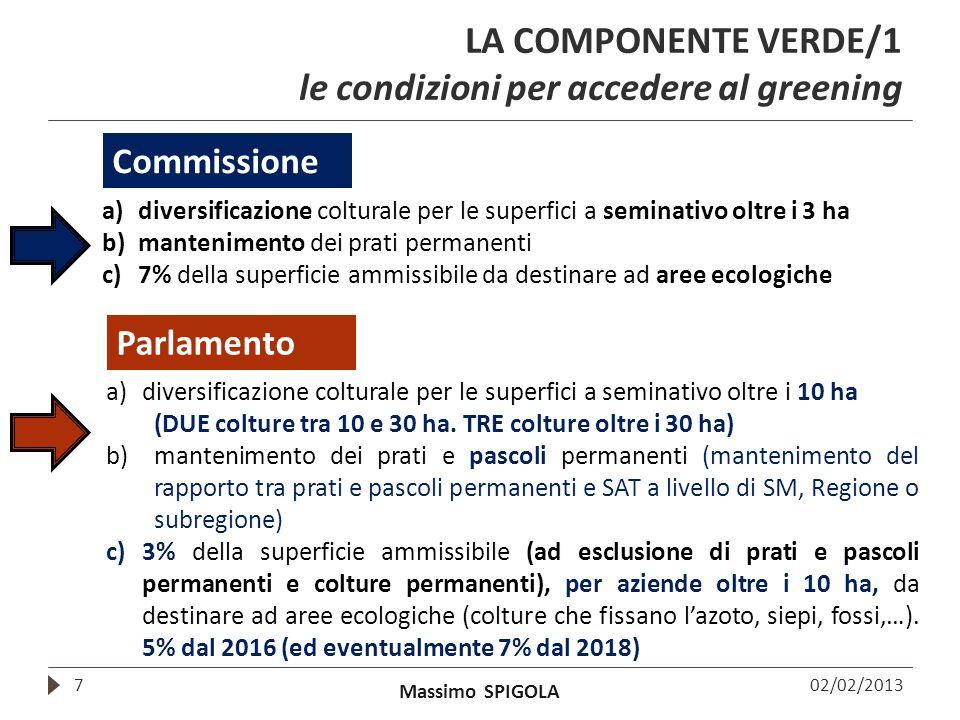 LA COMPONENTE VERDE/1 le condizioni per accedere al greening