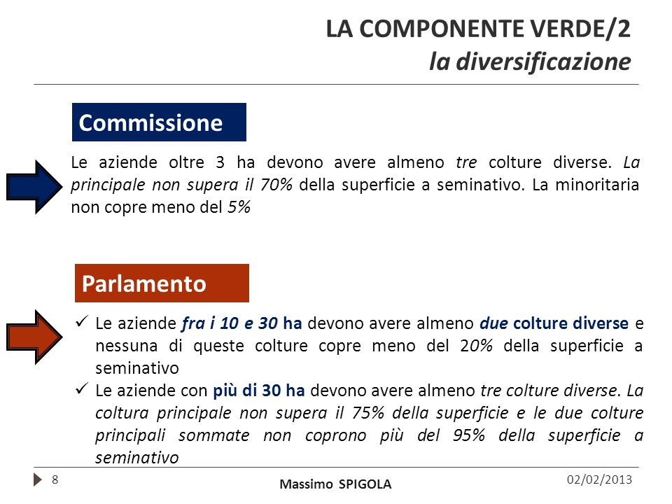 LA COMPONENTE VERDE/2 la diversificazione