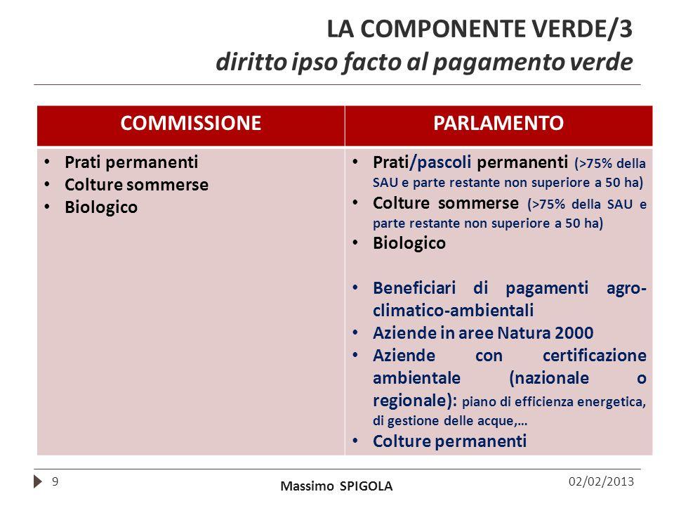LA COMPONENTE VERDE/3 diritto ipso facto al pagamento verde