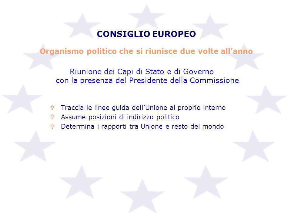 CONSIGLIO EUROPEO Organismo politico che si riunisce due volte all'anno