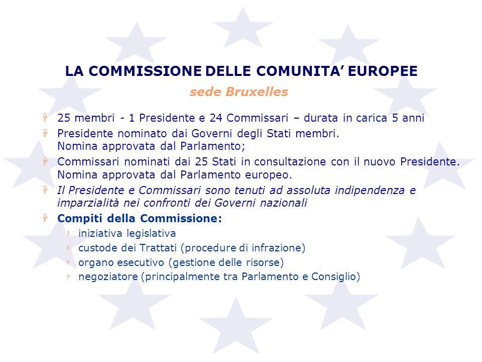 LA COMMISSIONE DELLE COMUNITA' EUROPEE