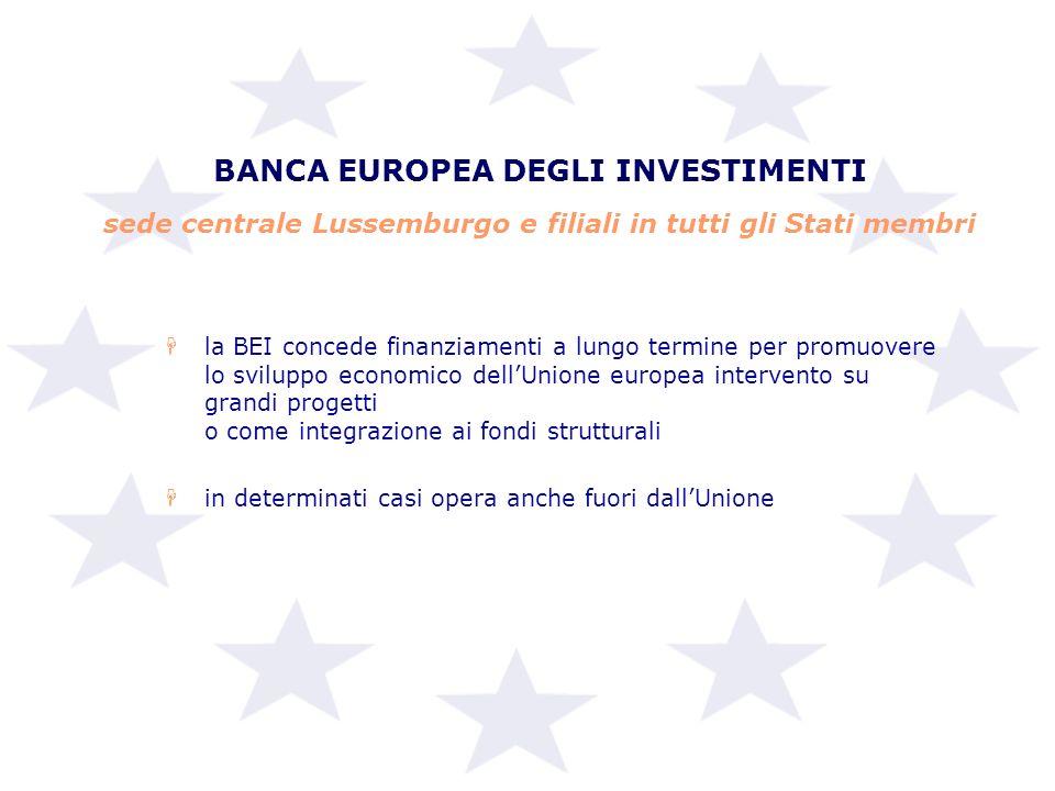 BANCA EUROPEA DEGLI INVESTIMENTI sede centrale Lussemburgo e filiali in tutti gli Stati membri