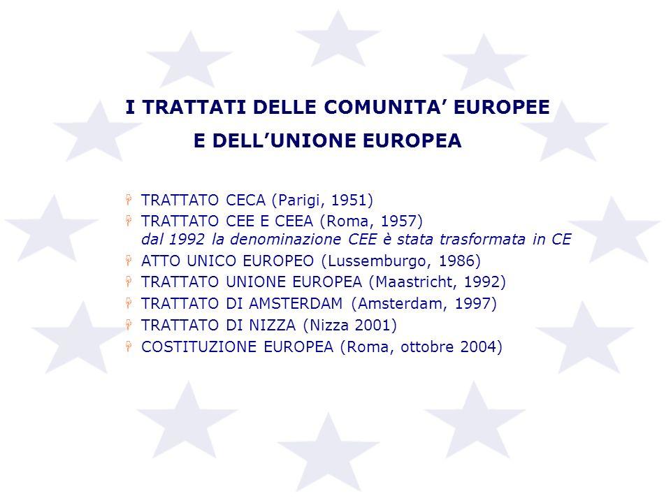 I TRATTATI DELLE COMUNITA' EUROPEE