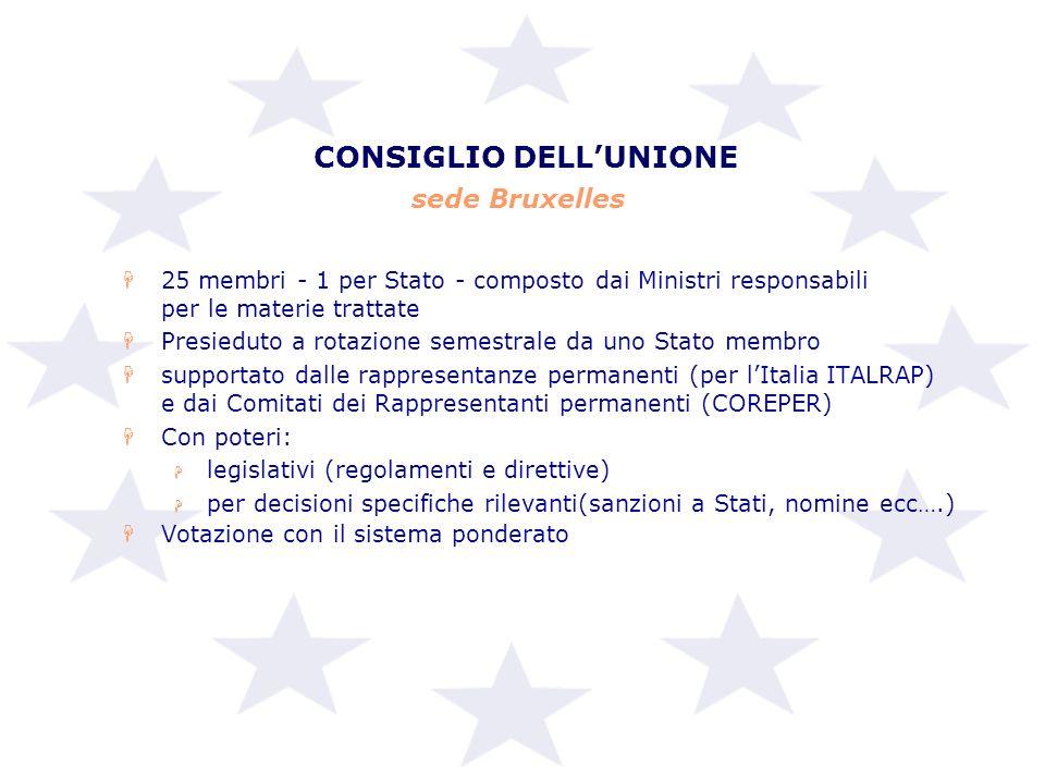 CONSIGLIO DELL'UNIONE