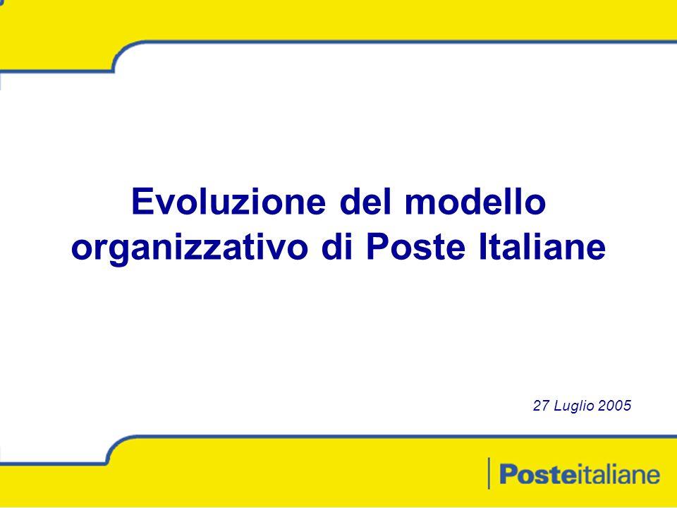 Evoluzione del modello organizzativo di Poste Italiane