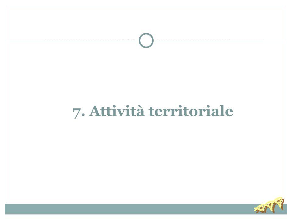 7. Attività territoriale
