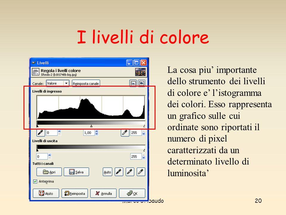 I livelli di colore