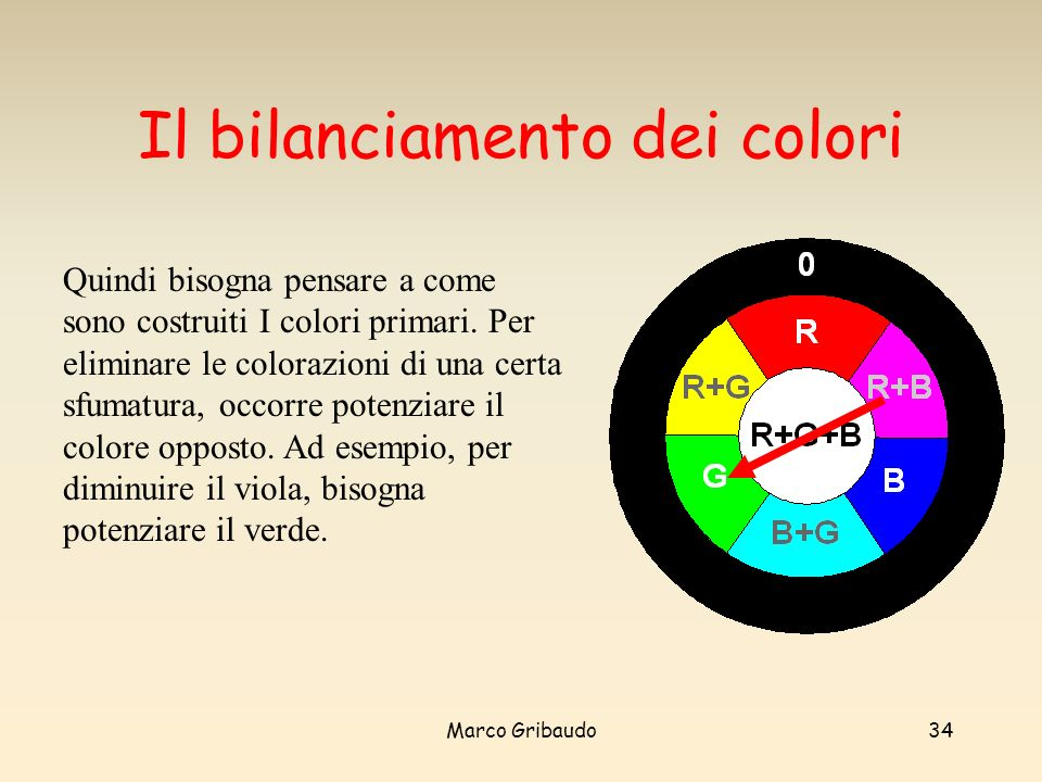 Il bilanciamento dei colori