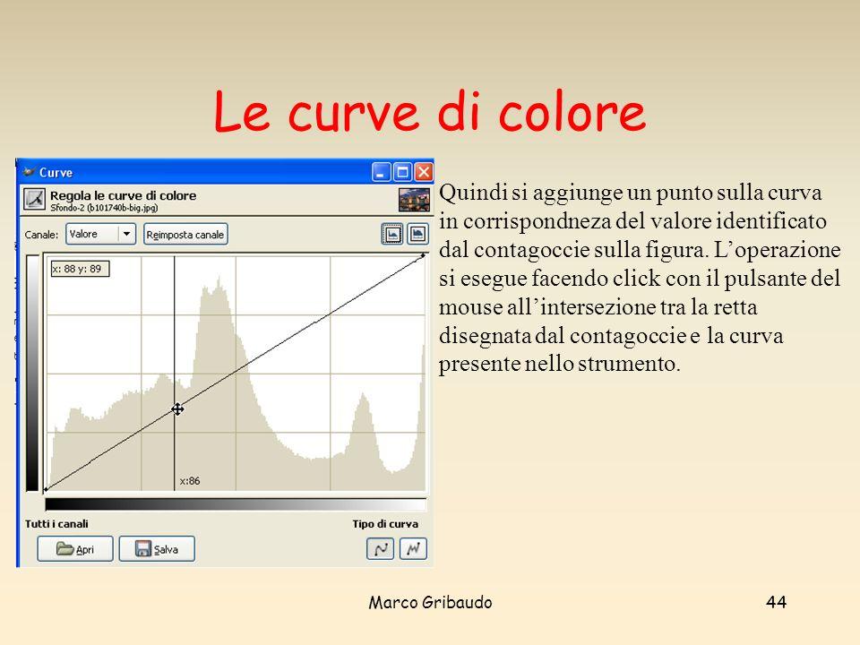 Le curve di colore