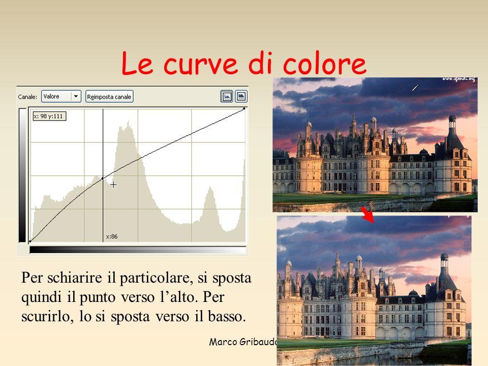 Le curve di colore Per schiarire il particolare, si sposta quindi il punto verso l'alto. Per scurirlo, lo si sposta verso il basso.