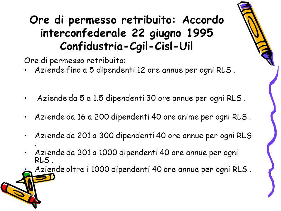 Ore di permesso retribuito: Accordo interconfederale 22 giugno 1995 Confidustria-Cgil-Cisl-Uil