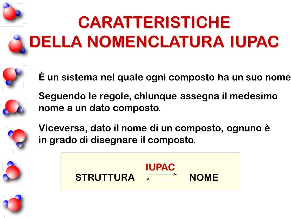 DELLA NOMENCLATURA IUPAC