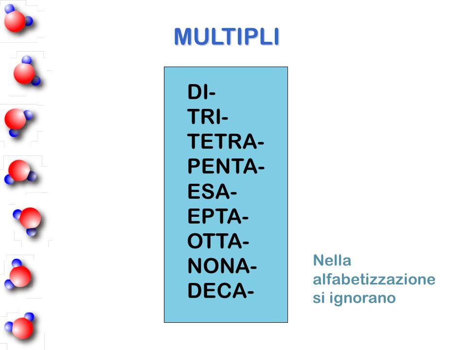 MULTIPLI DI- TRI- TETRA- PENTA- ESA- EPTA- OTTA- NONA- DECA- Nella